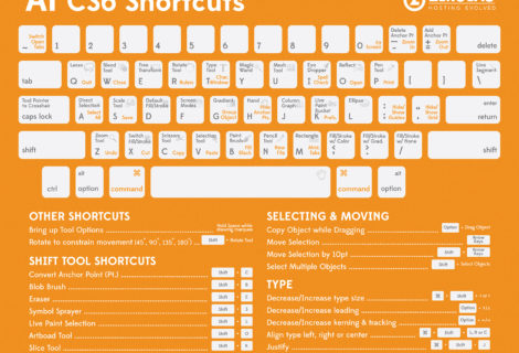 Illustrator CS6 keyboard shortcut cheat sheet